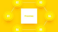 再看Promise